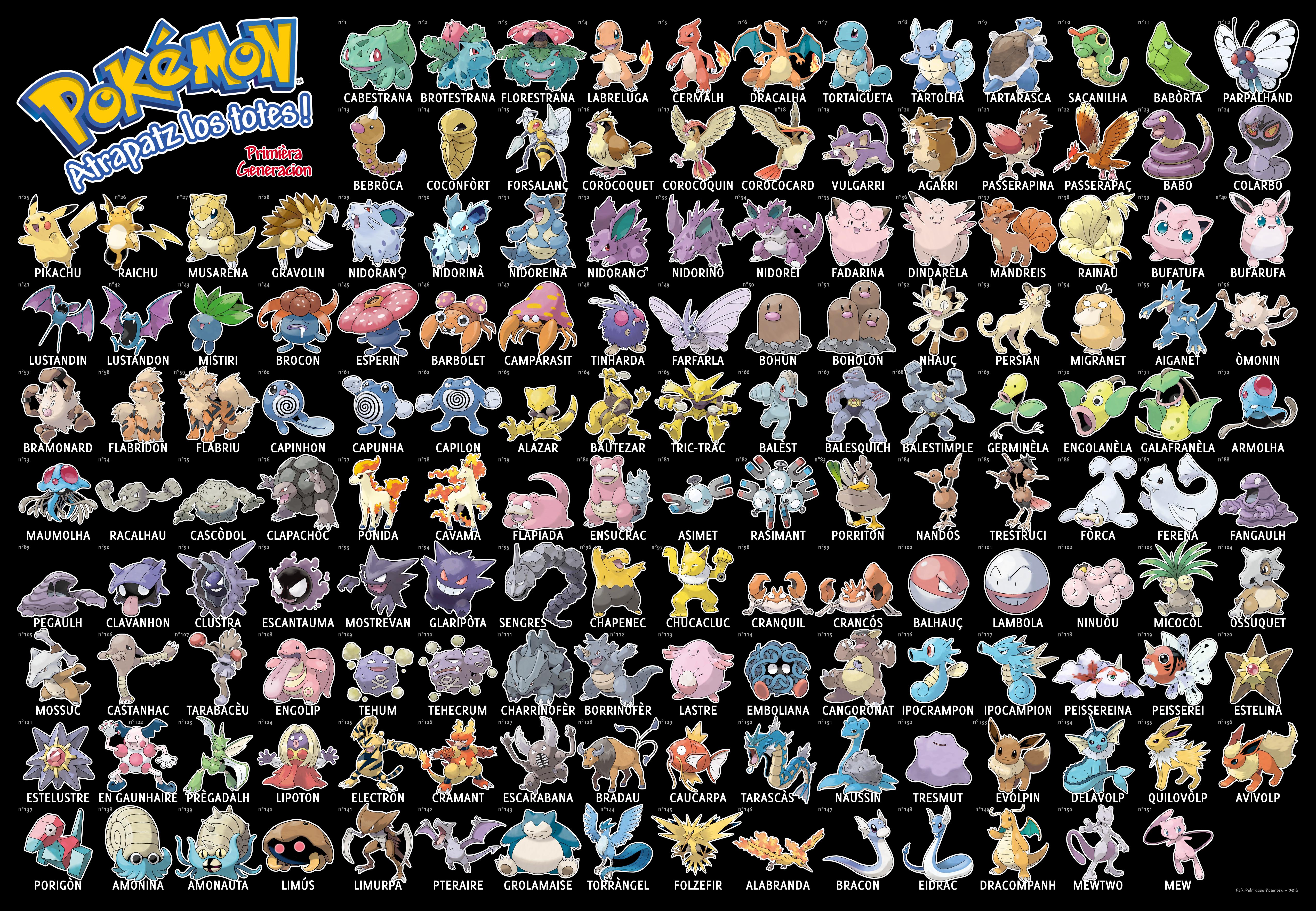 Pokemon Occitan Primièra Generacion
