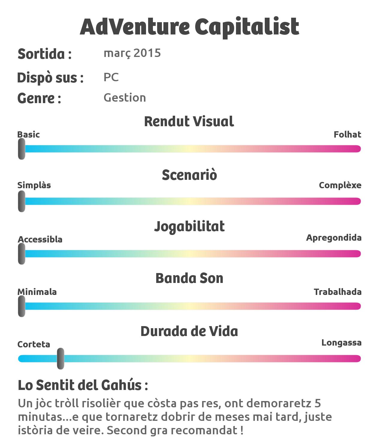 evaluacion-adventure-capitalist